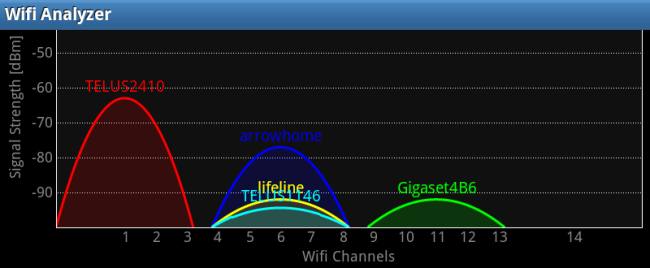 analyse-canal-wifi.png